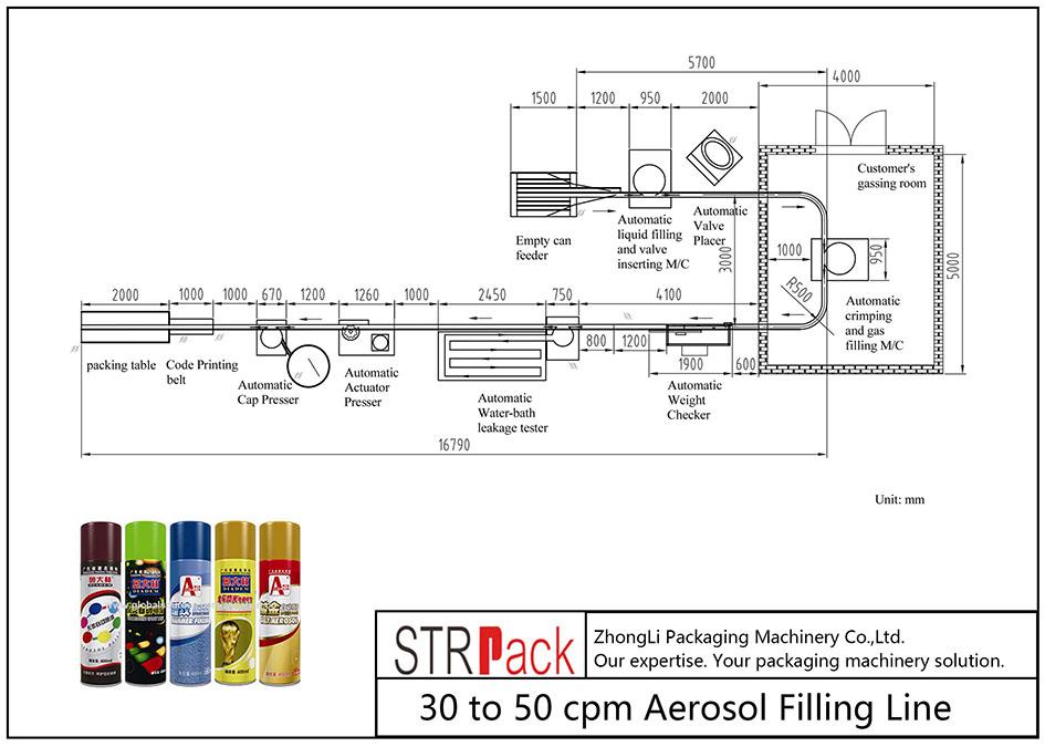 No 30 līdz 50 cpm aerosola uzpildes līnija