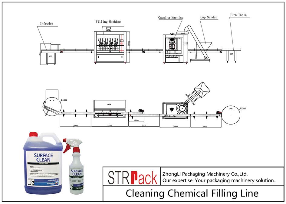 Automātiskā tīrīšanas ķīmiskā uzpildes līnija
