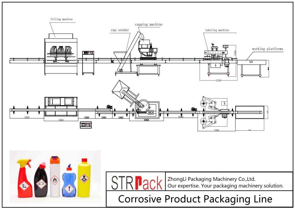 Automātiska korozīvu produktu iepakojuma līnija