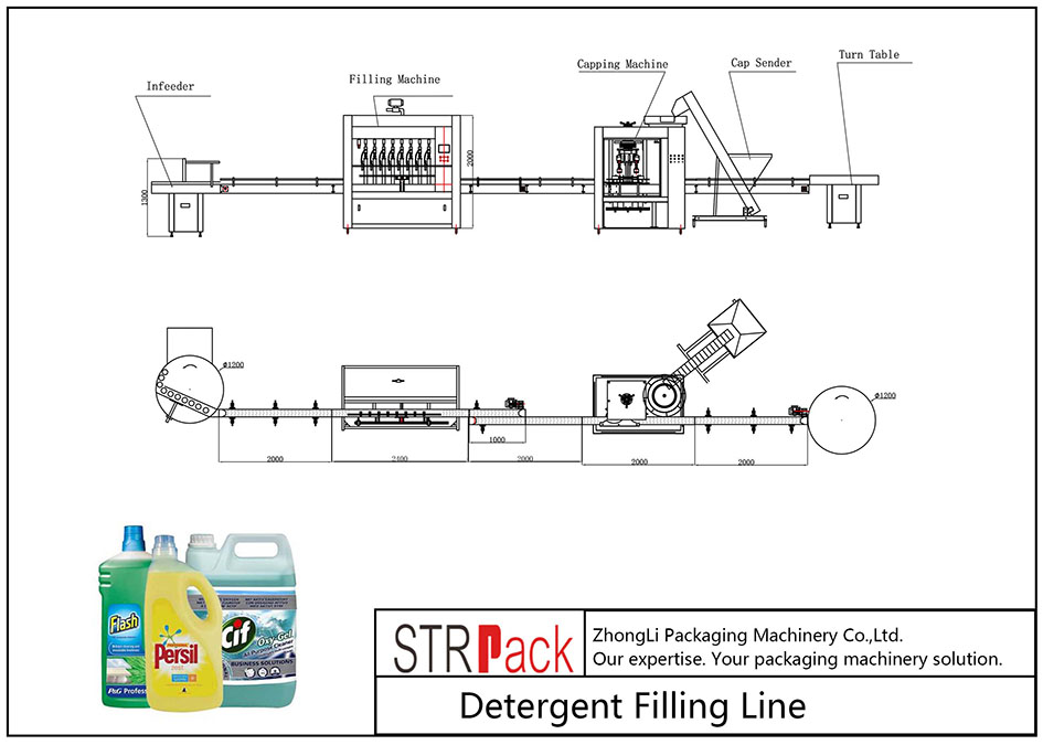 Automātiska mazgāšanas līdzekļu iepildīšanas līnija