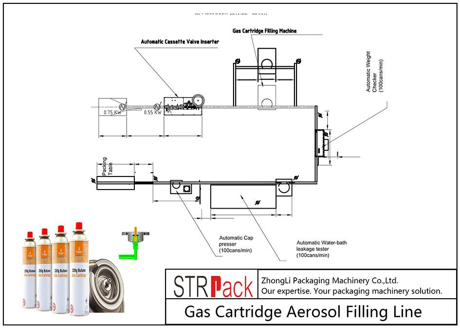 Automātiska gāzes kārtridža aerosola uzpildes līnija