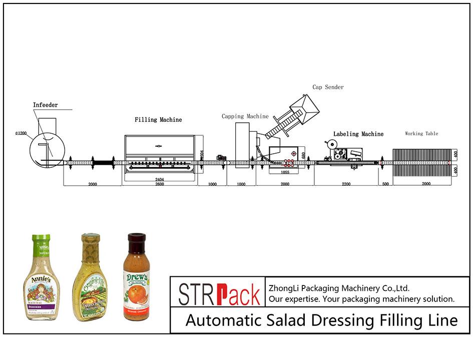 Automātiska salātu mērces pildīšanas līnija