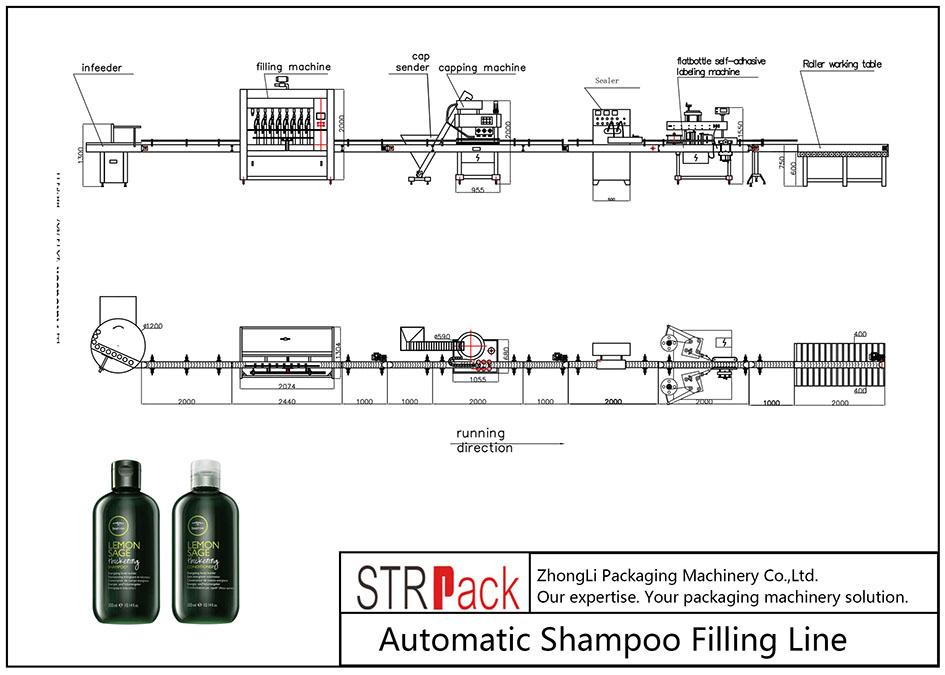 Automātiska šampūnu iepildīšanas līnija