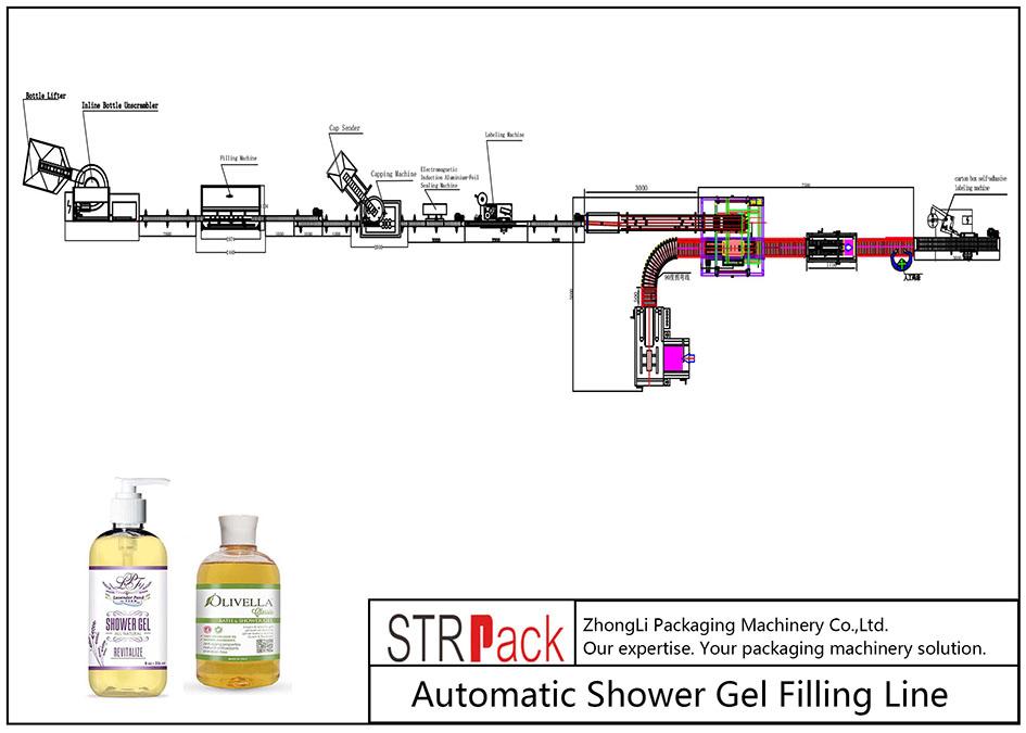 Automātiska dušas želejas uzpildes līnija