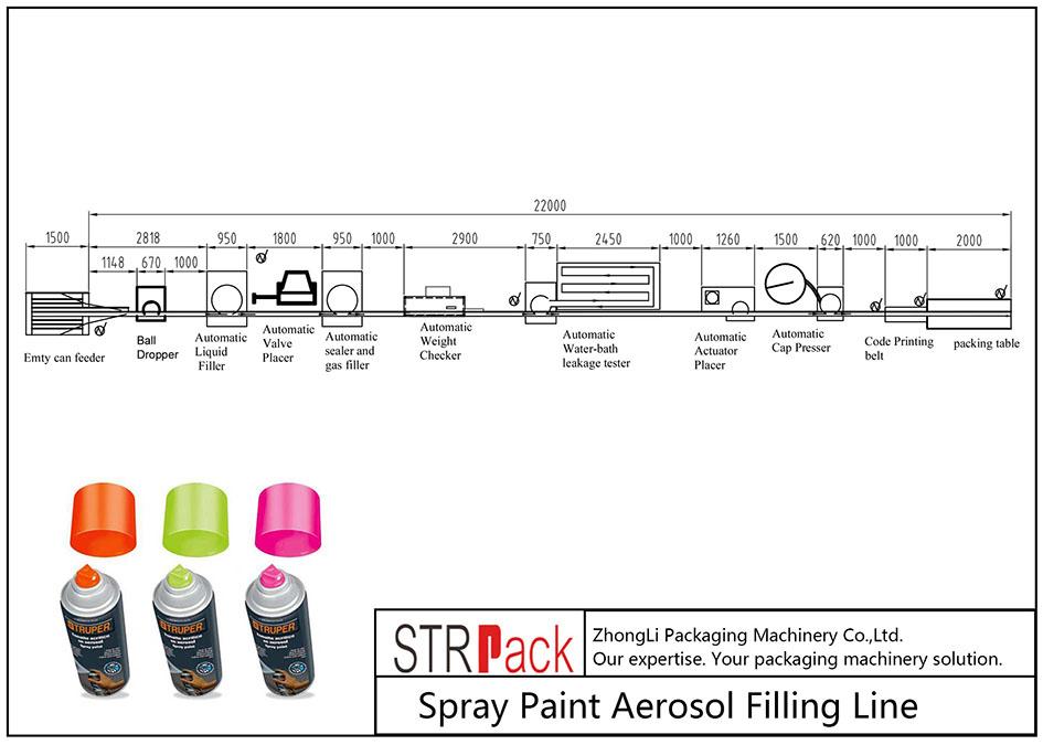 Automātiska izsmidzināmas krāsas aerosola uzpildes līnija